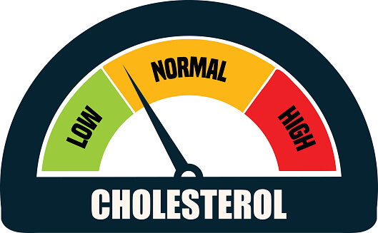 High Cholesterol is a Bad Thing, and Now Low Cholesterol Is Not Much Better